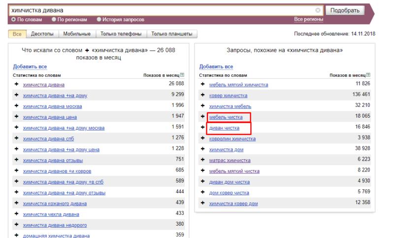 Как сделать рекламу в Яндекс Директ самостоятельно