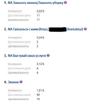 Скрин заявок из Яндекс Метрики