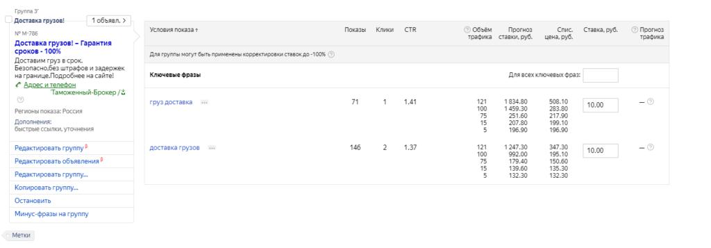 Выставление ставок в Яндекс Директе