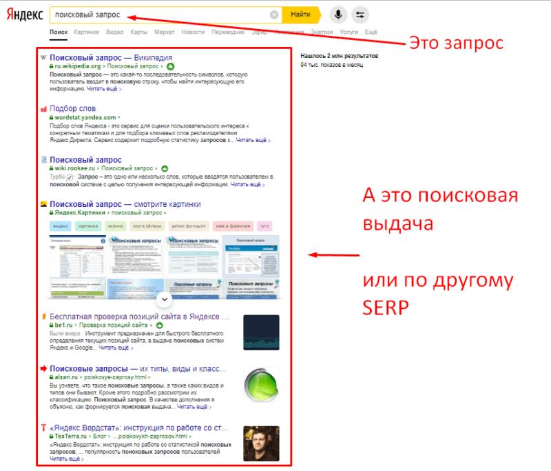 Поисковая выдача (SERP)
