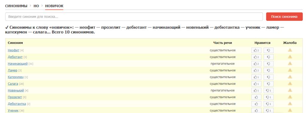 Сервис проверки синонимов от Текст.ру