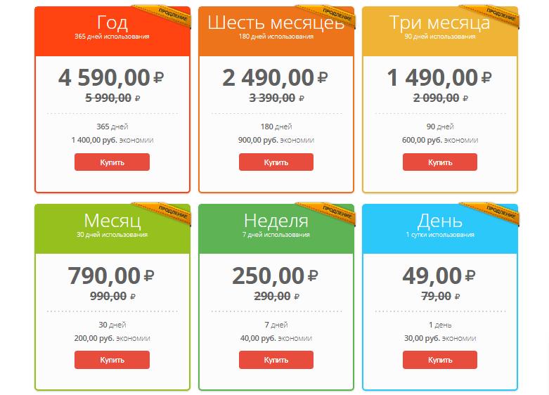 Стоимость Pro-аккаунта в зависимости от срока
