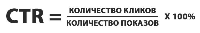 Как рассчитывается CTR в Яндекс Директе