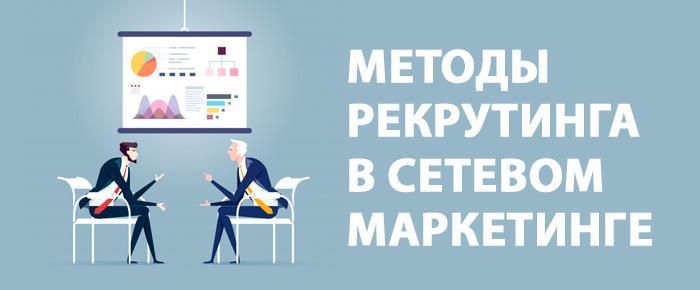 Что такое сетевой маркетинг простыми словами - как работает и чем отличается от финансовой пирамиды