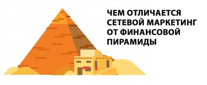 Чем отличается сетевой маркетинг от финансовой пирамиды