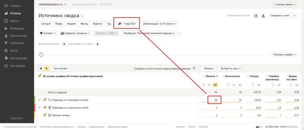 Как за 30 дней добиться посещаемости сайта с 0 до 1000+ уникальных посетителей в сутки - кейс моего студента