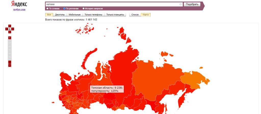 темы для блога в инстаграм статистика по регионам
